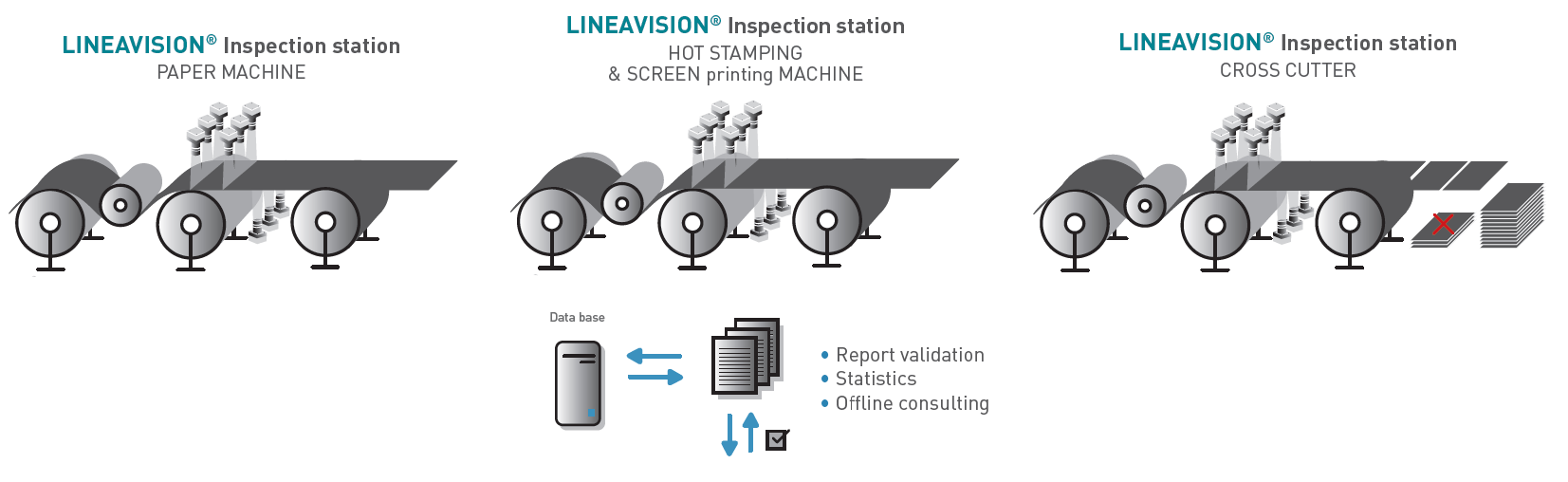 lineavision ultra security paper application