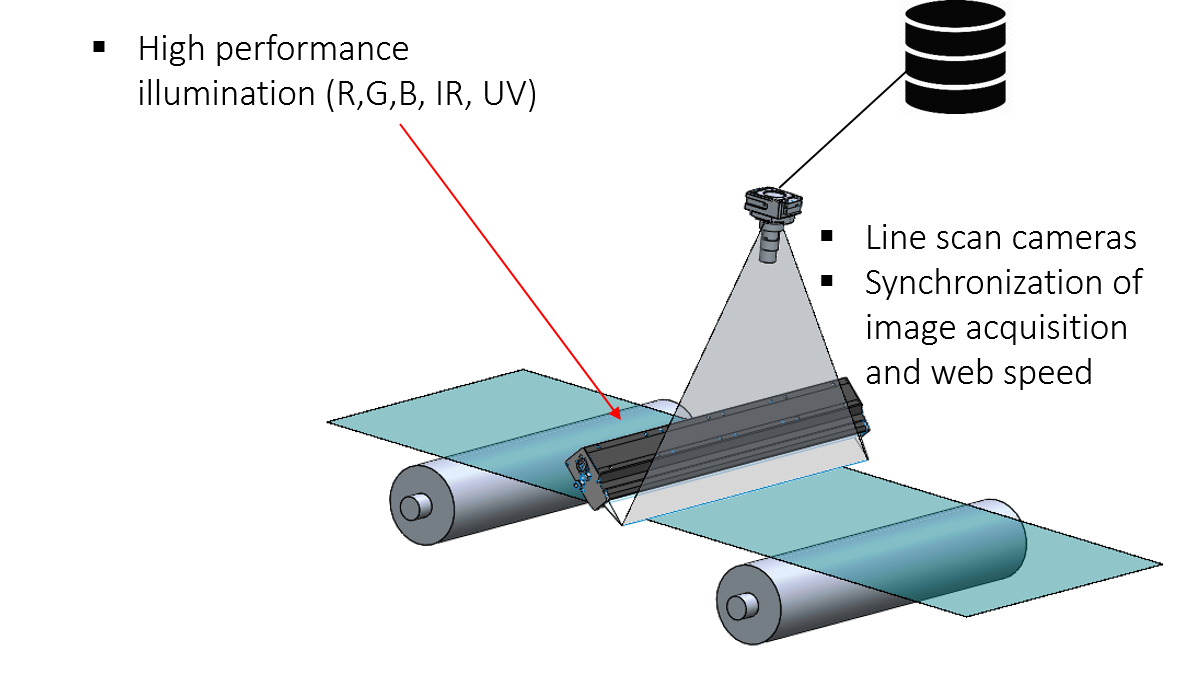 Li-ion Batteries inspection - In-Core Systèmes